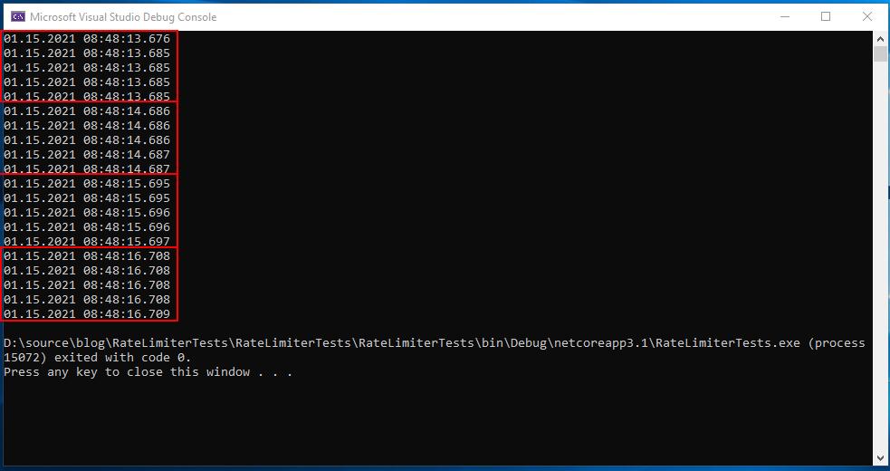 Wynik działa RareLimiter w aplikacji konsolowej